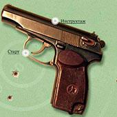 Симулятор пострілів